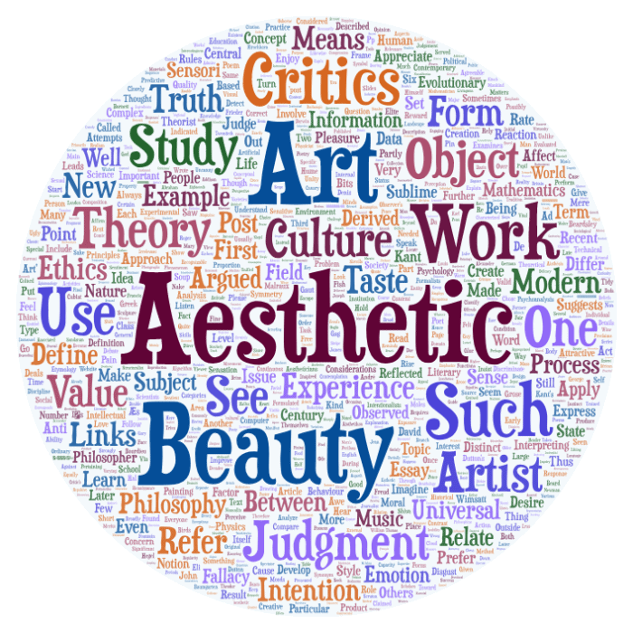 All the words in the wikipedia article on Aesthetics visualized using wordart.com. Created by @punyamishra