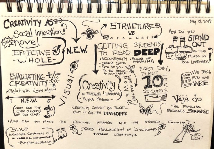 Visual notes taken by Jerod Quinn